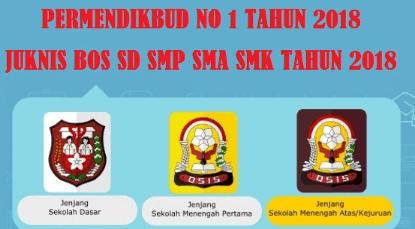 Juknis BOS Tahun 2018 Terbaru SD/SMP/SMA/SMK
