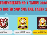 Download Juknis BOS Tahun 2018 Terbaru SD/SMP/SMA/SMK