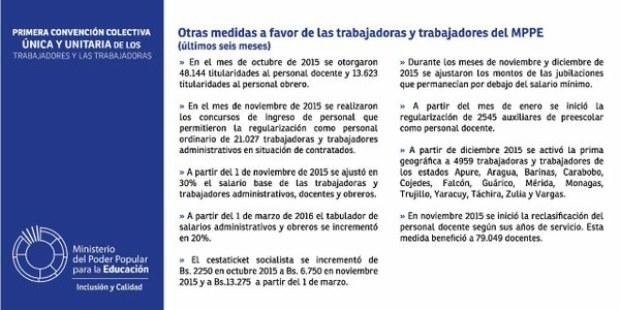 PIQUIJUYE TV: TABLAS DE ESCALAFÓN DOCENTE SEGÚN CONTRATO