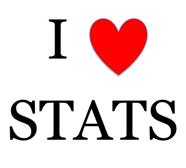 a little stats stats things loved