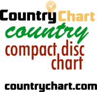 Top Country Music Compact Discs and Record Albums Chart