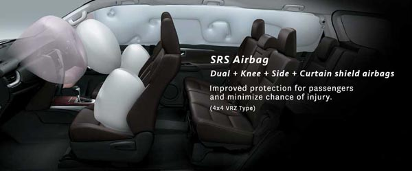 safety all new toyota fortuner