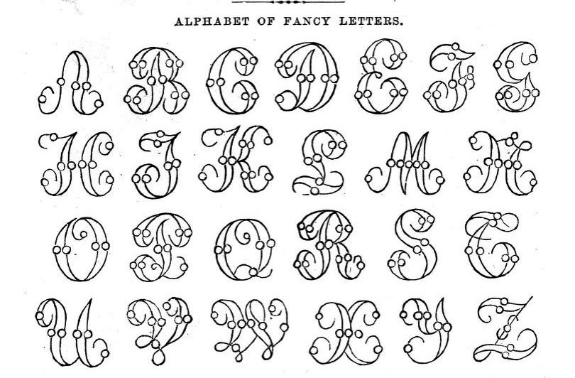 The Vintage Moth..: Free Fancy Letters Alphabet