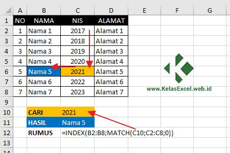 Rumus Index-Match menggantikan fungsi Vlookup Excel Menoleh ke Kiri