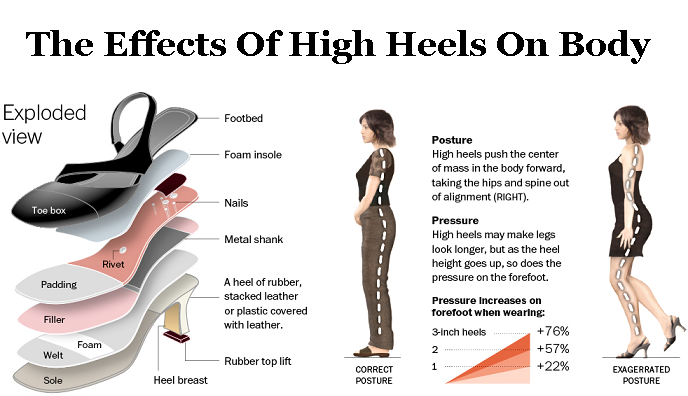 Dangers of Wearing Pointed heels