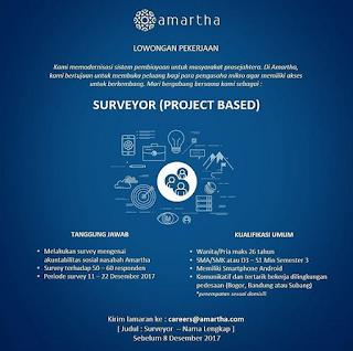 Karir Dan Lowongan Kerja Amartha Microfinance 2020