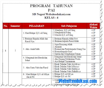 Prota PAI Kelas 4 SD/MI Kurikulum 2013 Revisi 2018