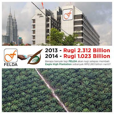 Image result for Gambar Felda rugi besar