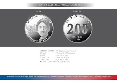 uang baru NKRI Rp200
