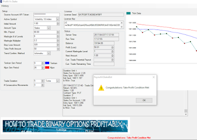 Settings E with Ichimoku for binary options bot