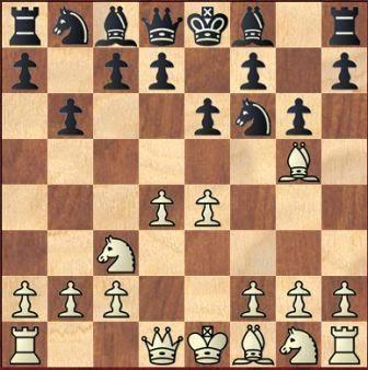 strategi dasar catur