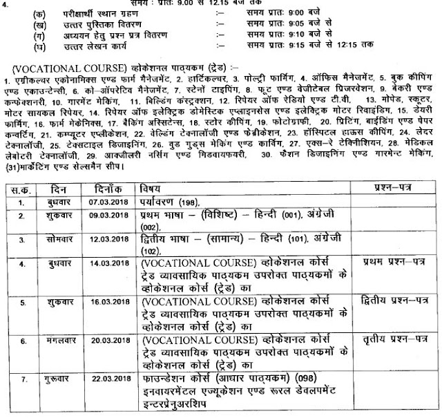 CGBSE 12th (Vocationall) Examination Time Table 2018