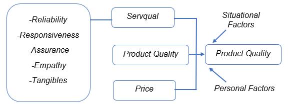 Ngepetsub apabila kinerja perusahaan dibawah harapan konsumen maka konsumen akan kecewa dan sebaliknya sehingga dapat disimpulkan bahwa kepuasan merupakan respon dari ccuart Choice Image