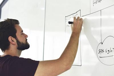 10 Fakta Cara Meningkatkan Produktivitas Kerja