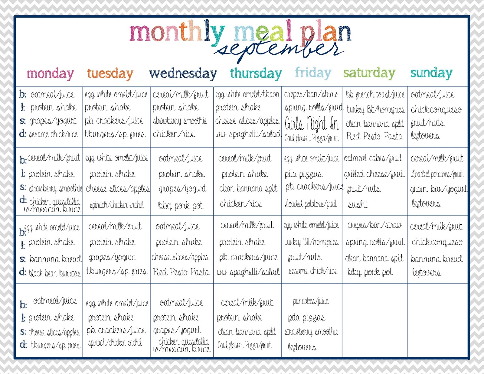 Clean Eating Menu Planning And Magnet Prep Boards