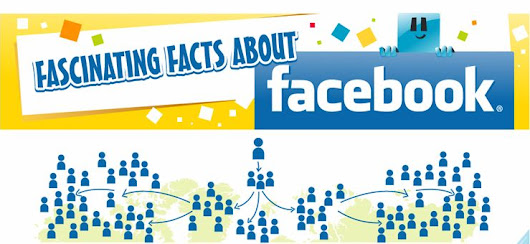 100 Amazing Facts About www.Facebook.com