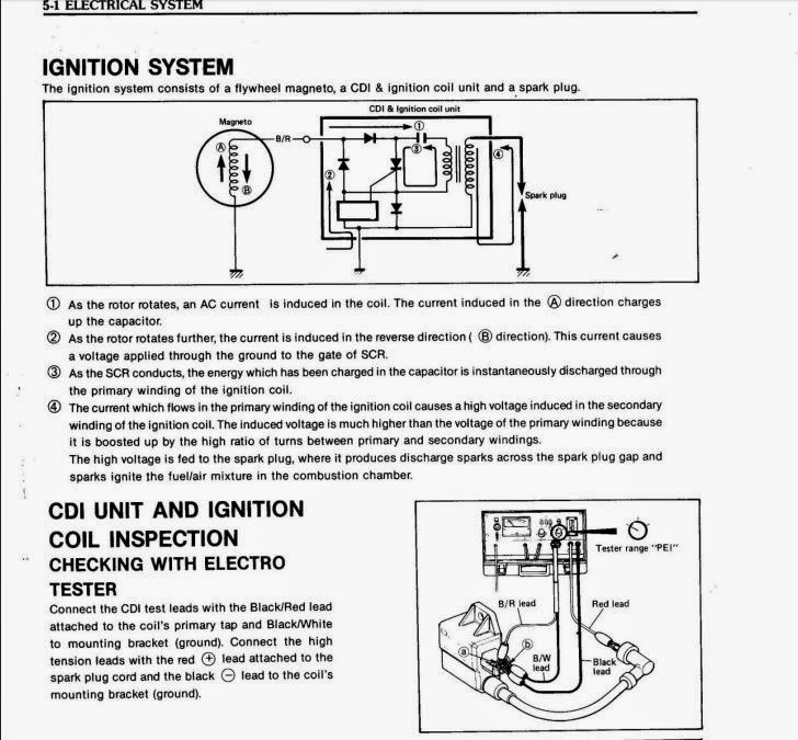 How To Test A Cdi Ignition Coil