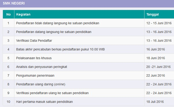 Jadwal PPDB Online-Offline SMK Negeri Kota Semarang 2016