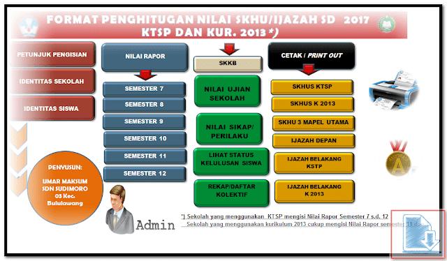 Aplikasi SKHU 2017 Kurikulum 2013 + KTSP Plus Nilai Ijazah Format Excel.Xlsm