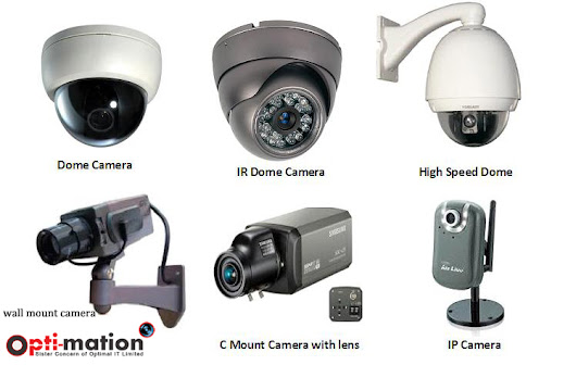 CCTV Camera Security System - Why Needs and How Benefits