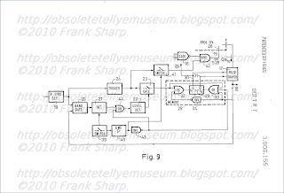 obsolete technology tellye philips x22k201 38 van gogh chassis k9 Problem Solution Diagram fig 9 shows another embodiment of the circuit arrangement according to the invention in which a higher value than the nominal value 625 namely 633