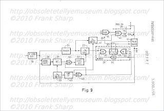 Dishtv Satellite Wiring Diagram, Dishtv, Free Engine Image