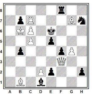 Problema de mate en 2 compuesto por Lev Ilich Loshinsky (1º Premio, Bulletin du Club Central d'Echecs d'URS 1972)