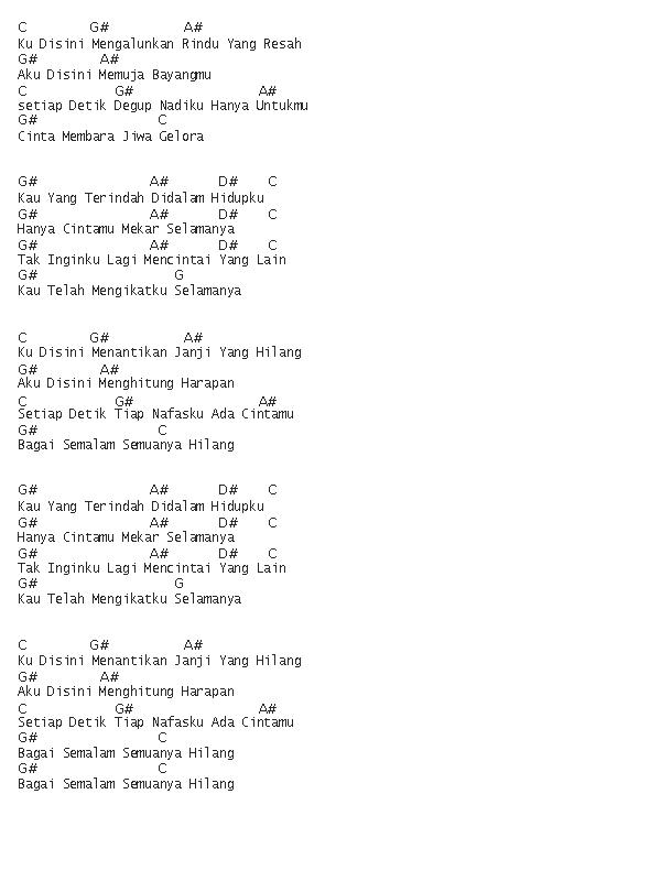 Chord Koyo Langit Ambi Bumi : chord, langit, Kunci, Gitar, Bagaikan, Langit, Terlengkap
