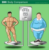 Rumus Cara Mengukur Berat Badan Ideal Mudah