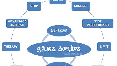 12 Tips Mengatasi Kecanduan Game Online