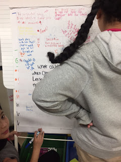 Students participating in Peer Pressure lesson plan chalk talk activity.