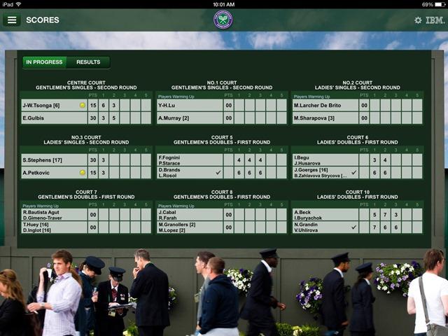 Wimbledon Live Scores