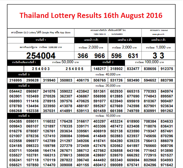 Full-List-Lotto-Results