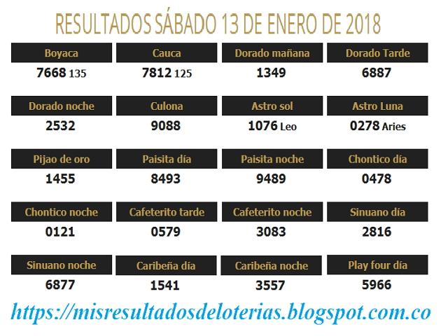 Resultados de las loterías de Colombia | Ganar chance | Resultado de la lotería | Loterias de hoy 13-01-2018