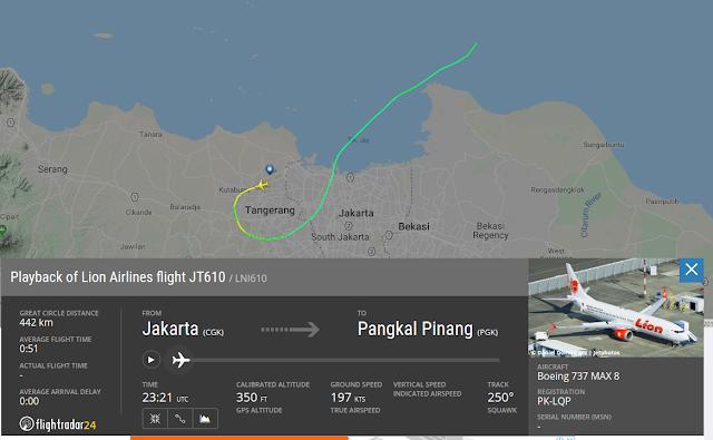 Pertanyaan yang Belum Terjawab dari Jatuhnya Lion Air JT 610