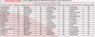 Border Guard Bangladesh (BGB) Home District Code