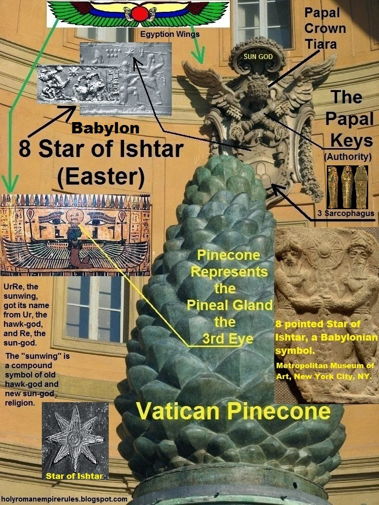 Go Phone Number >> Holy Roman Empire Rules Today: Vatican Courtyard of the Pinecone: Pineal Gland (3rd eye) is a ...