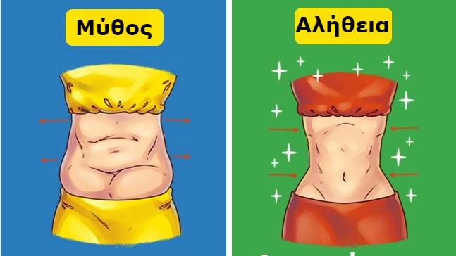 Τρώτε όσο πρέπει;