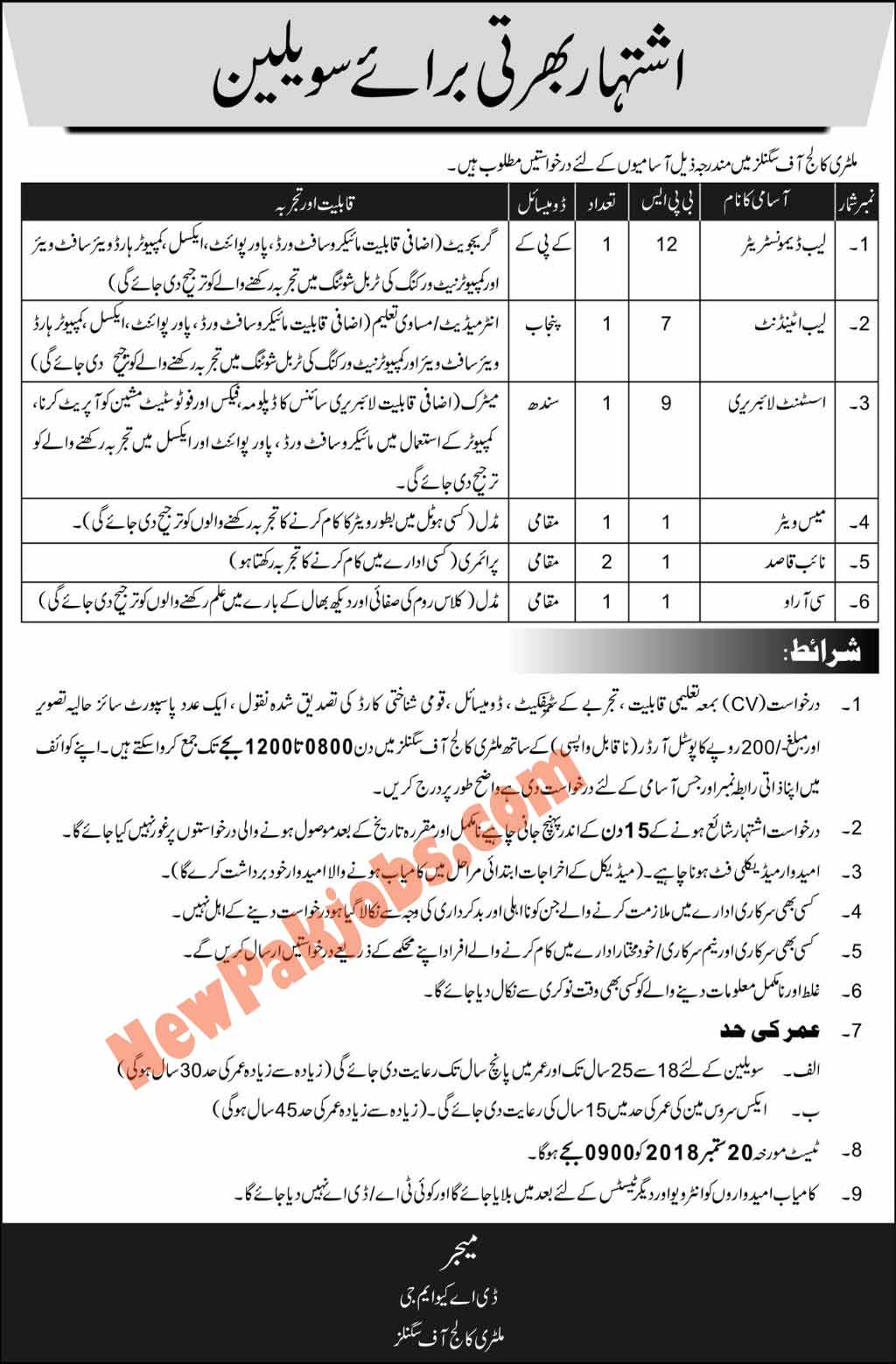 Jobs for Civilians in Military College of Singnals