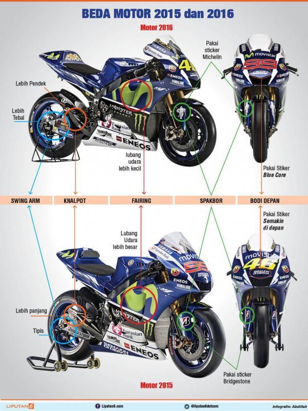 spesifikasi motor Rossi Lorenzo