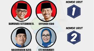 Dua pasang Calon Walikota dan Wakil Walikota Cirebon 2018