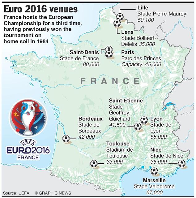 Euro 2016 Venues Map