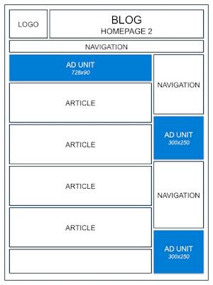 web siteleri için reklam alanları