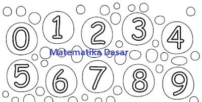 Soal Matematika Membaca dan menulis bilangan Dilengkapi Pembahasannya