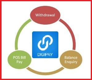 Digipay_Download_Installation_Registration_Process_CSC_Digital_seva