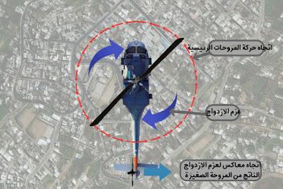 لماذا توجد مروحة صغيرة في الطائرة الهليكوبتر