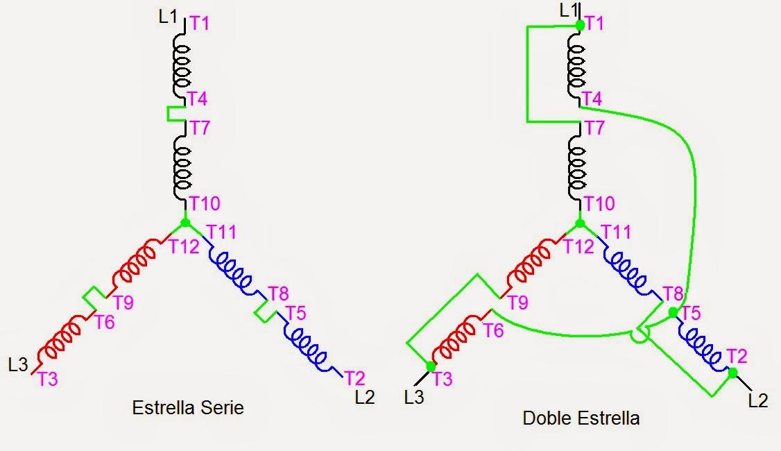 diagrama de un motor trifasico  diagrama  free engine