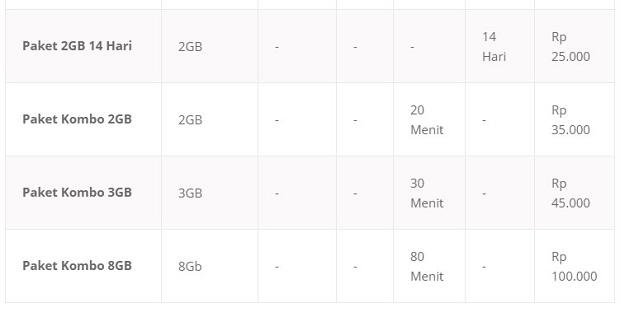 Paket Internet Tri Utama Harian Terbaru 2019 3