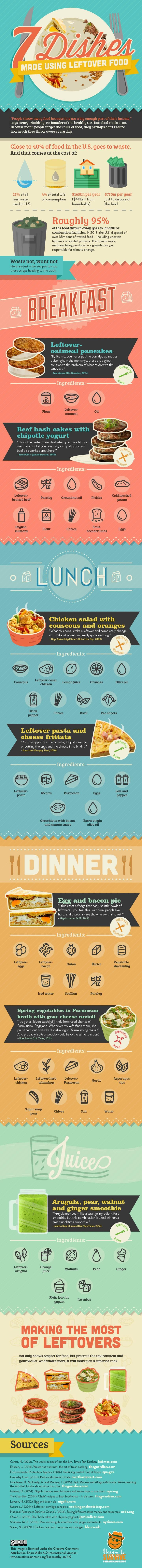 7 Dishes Made Using Leftover Food #infographic