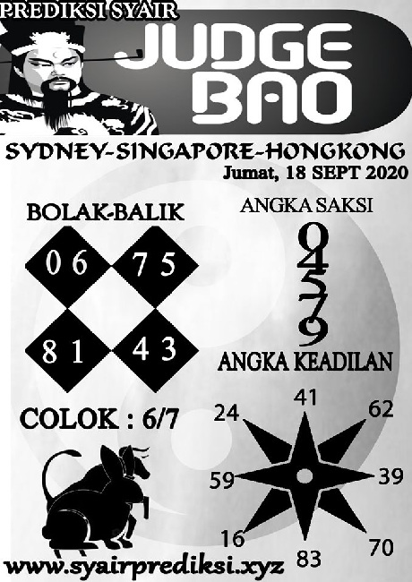 Kode syair Hongkong Sabtu 19 September 2020 135